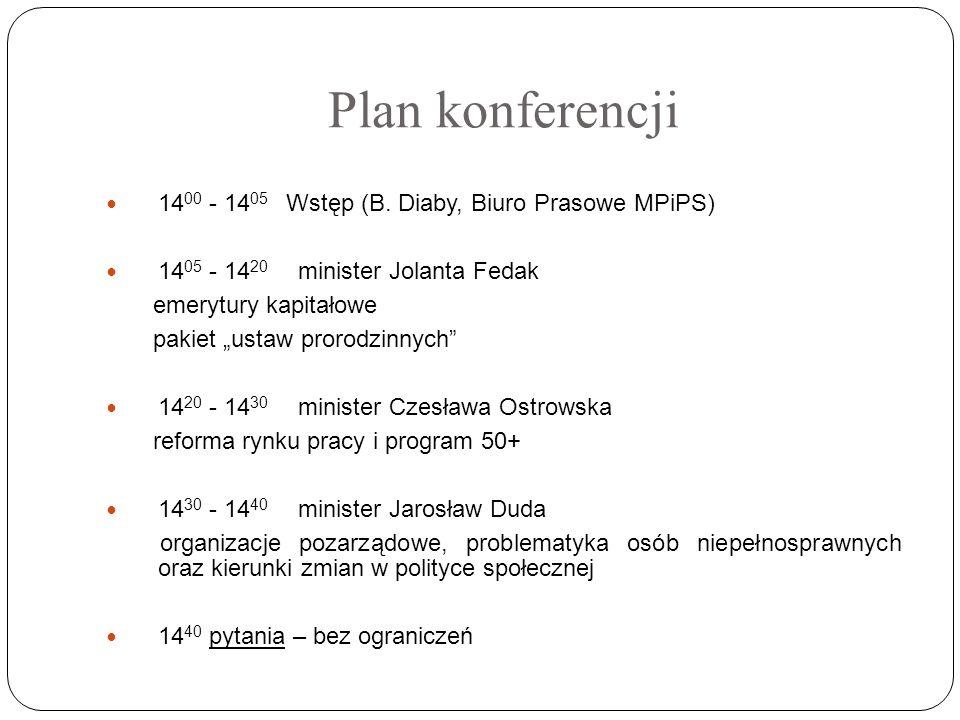 Plan konferencji 1400 - 1405 Wstęp (B. Diaby, Biuro Prasowe MPiPS)