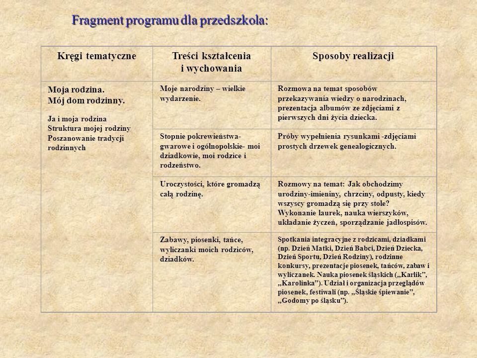 Fragment programu dla przedszkola: