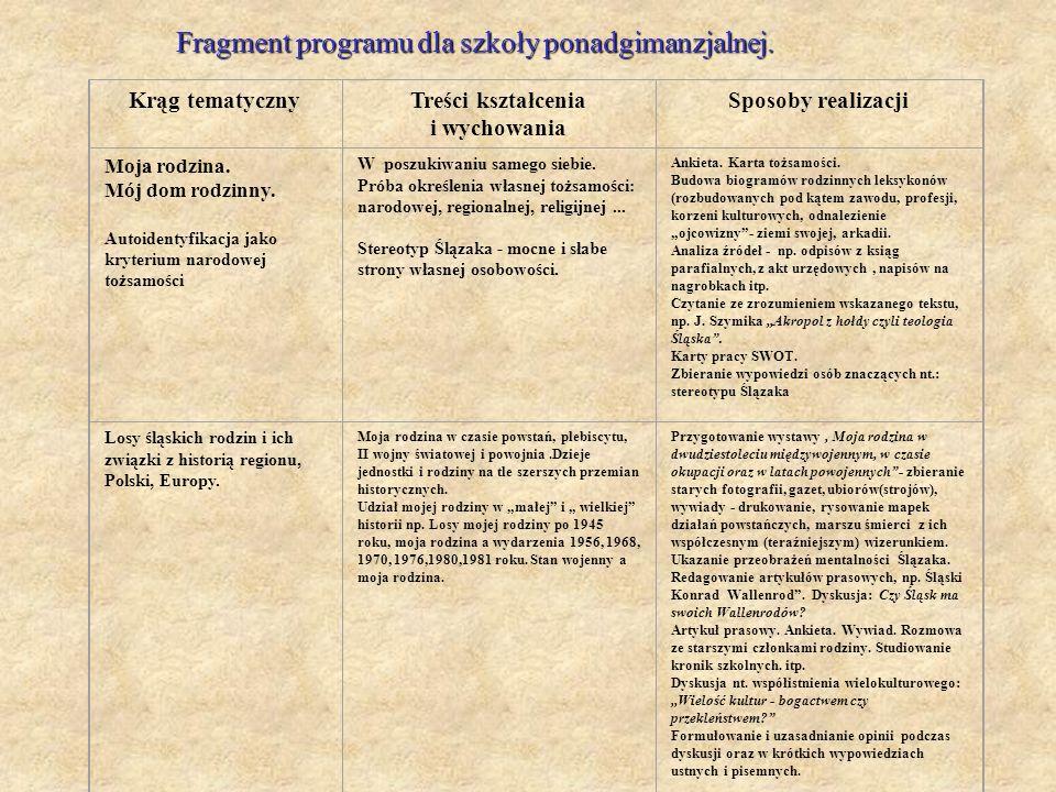 Fragment programu dla szkoły ponadgimanzjalnej.