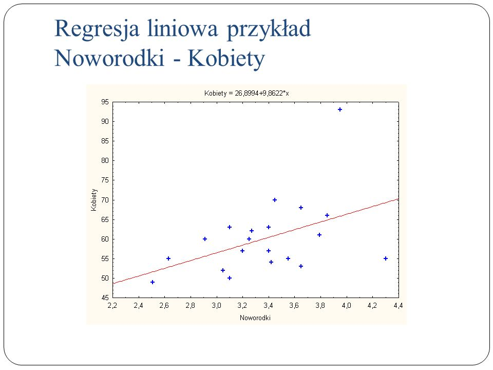 Regresja liniowa przykład Noworodki - Kobiety