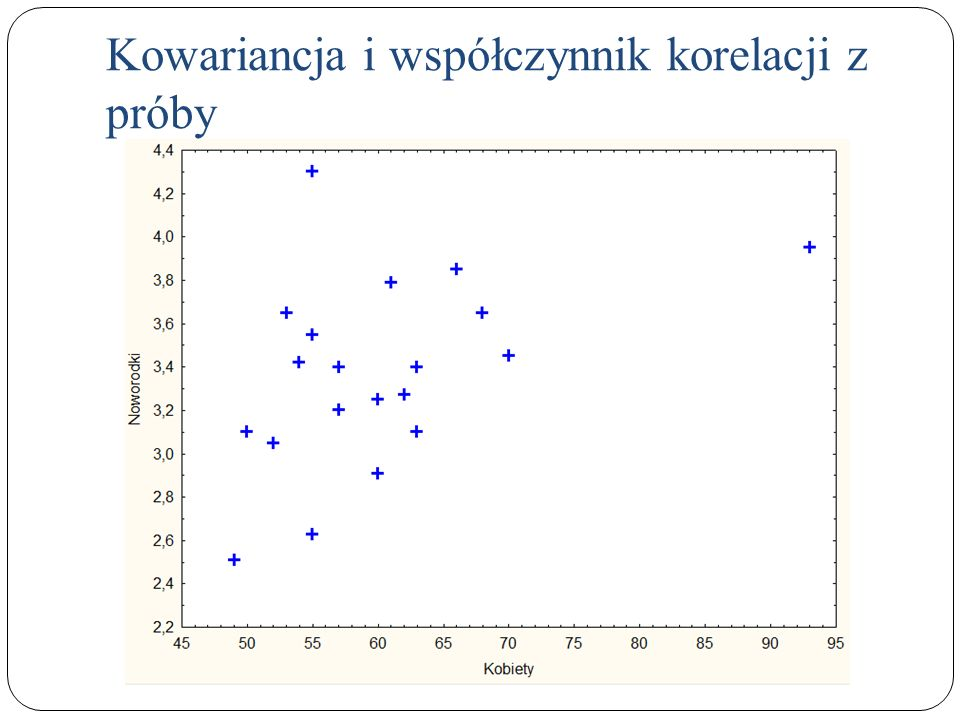 Kowariancja i współczynnik korelacji z próby