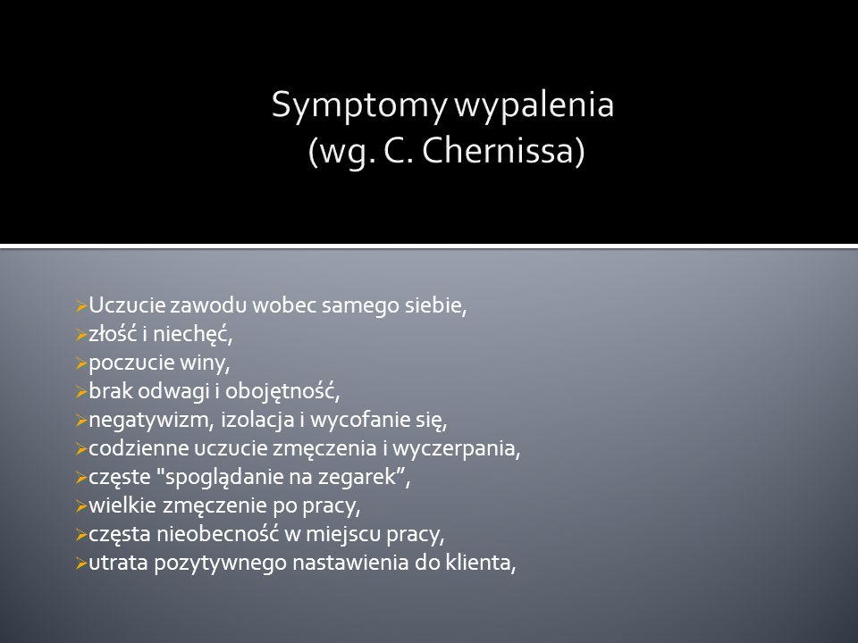 Symptomy wypalenia (wg. C. Chernissa)