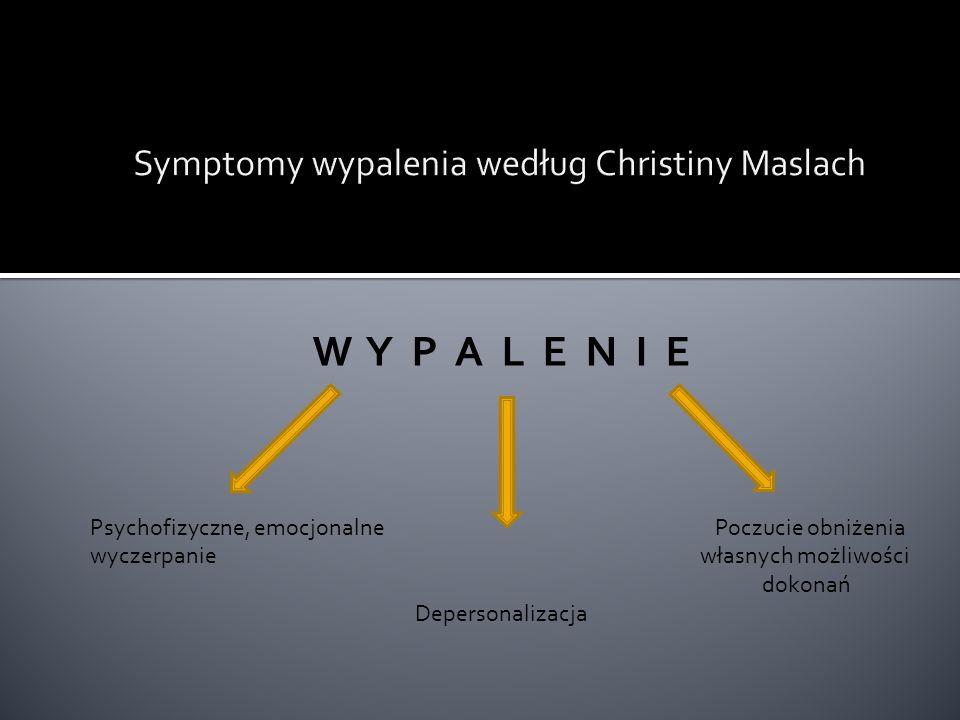 Symptomy wypalenia według Christiny Maslach