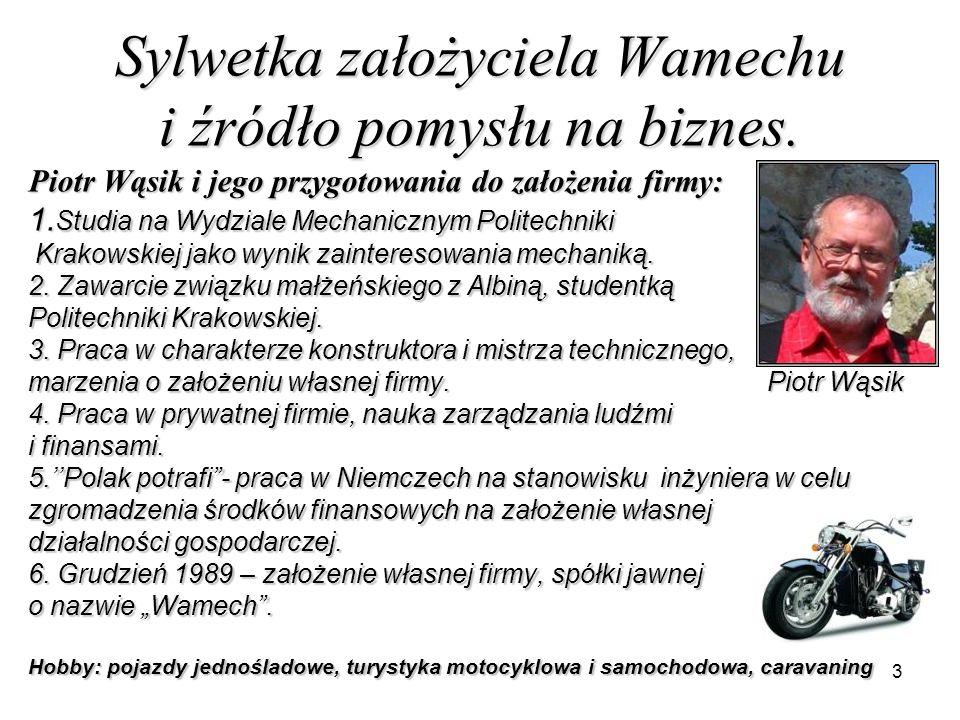 Sylwetka założyciela Wamechu i źródło pomysłu na biznes.