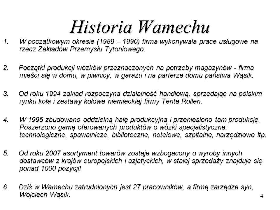 Historia Wamechu W początkowym okresie (1989 – 1990) firma wykonywała prace usługowe na rzecz Zakładów Przemysłu Tytoniowego.