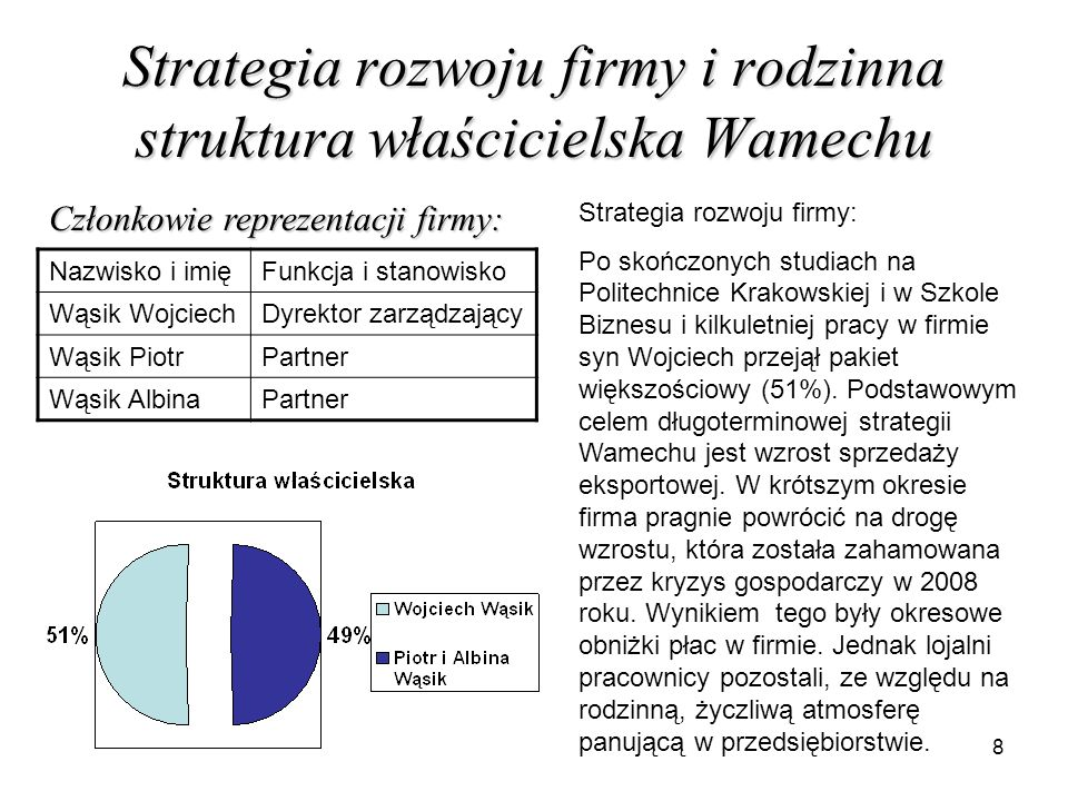 Strategia rozwoju firmy i rodzinna struktura właścicielska Wamechu
