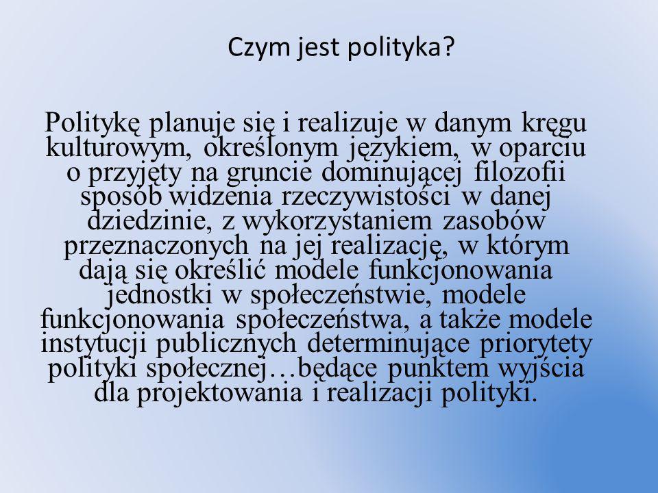 Czym jest polityka