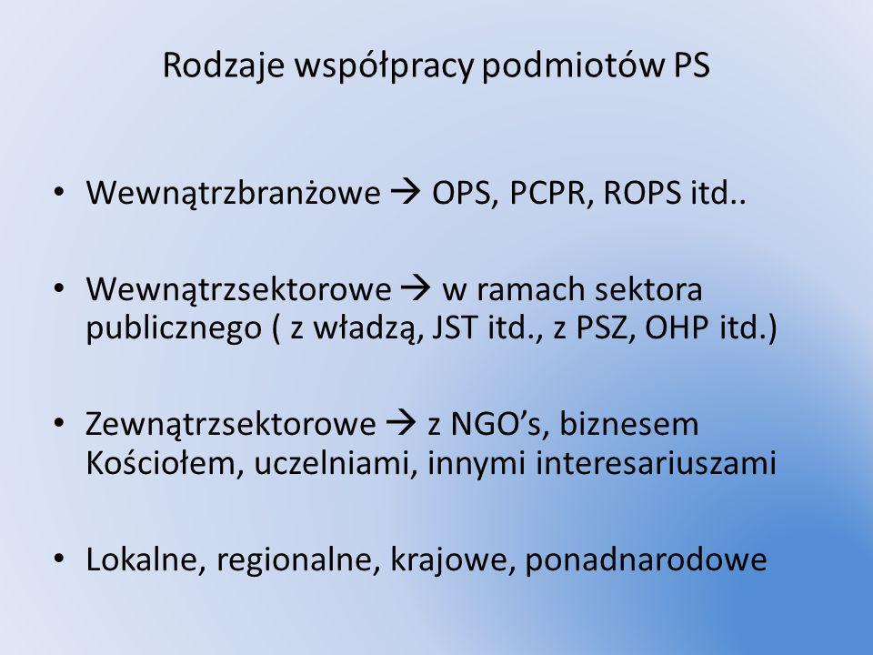 Rodzaje współpracy podmiotów PS