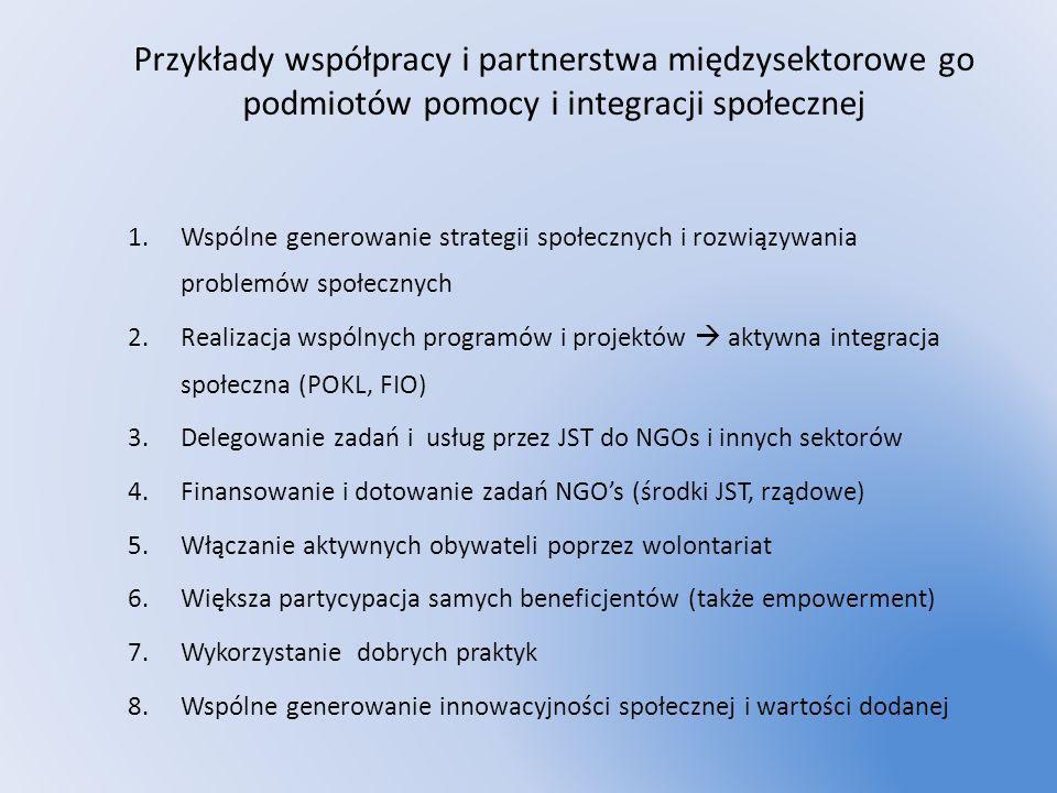 Przykłady współpracy i partnerstwa międzysektorowe go podmiotów pomocy i integracji społecznej