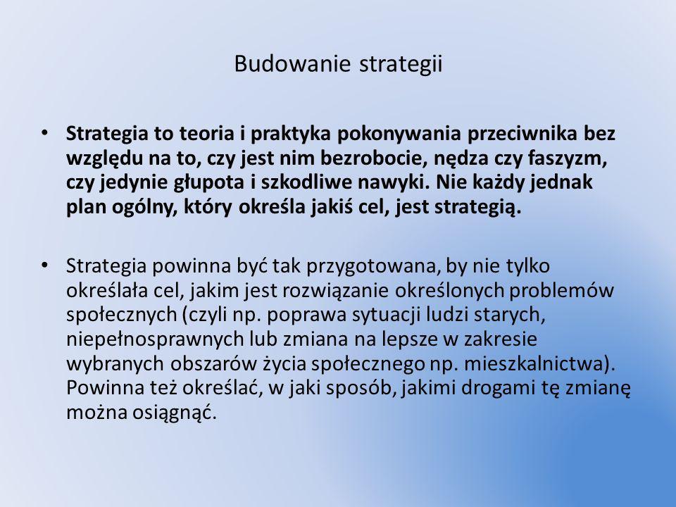 Budowanie strategii