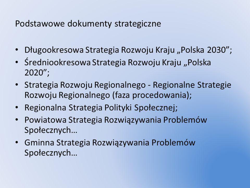 Podstawowe dokumenty strategiczne