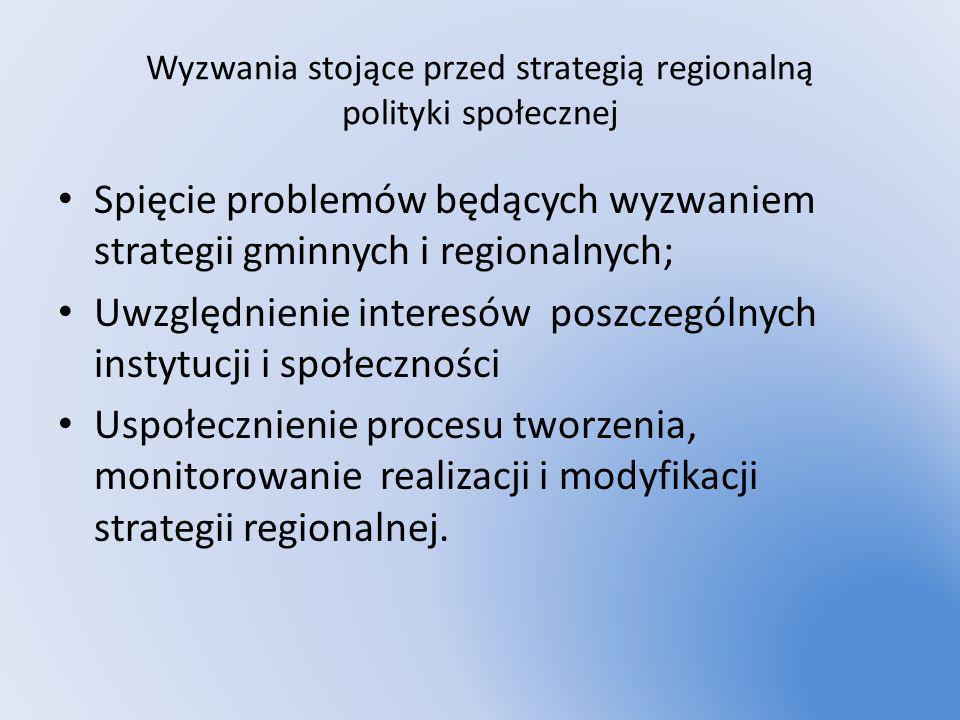 Wyzwania stojące przed strategią regionalną polityki społecznej