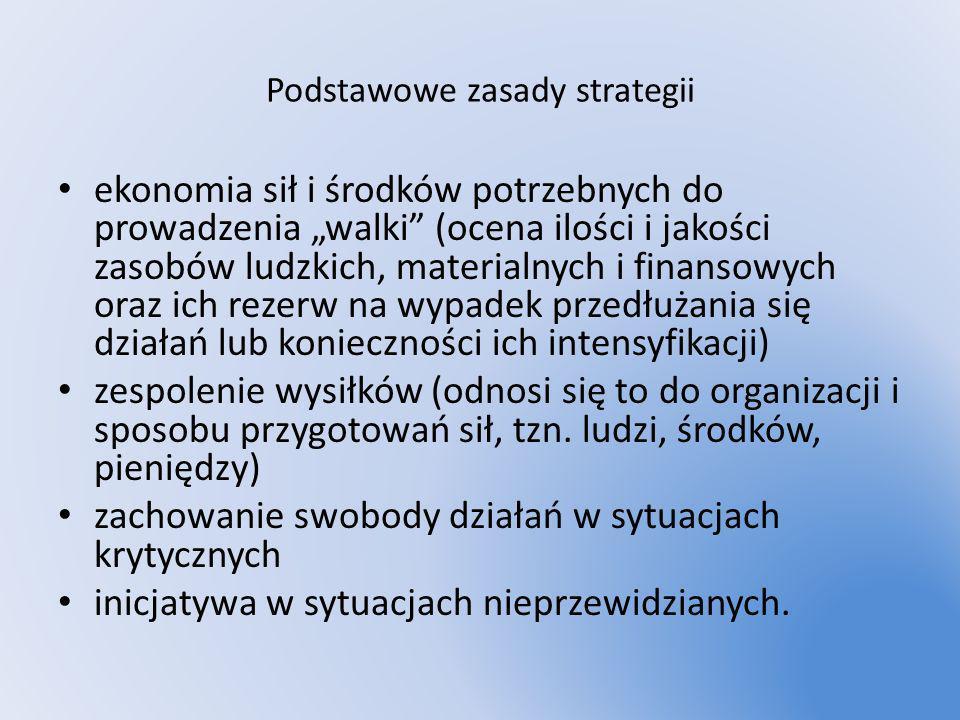 Podstawowe zasady strategii