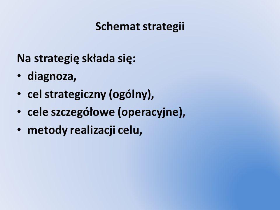 Schemat strategii Na strategię składa się: diagnoza, cel strategiczny (ogólny), cele szczegółowe (operacyjne),
