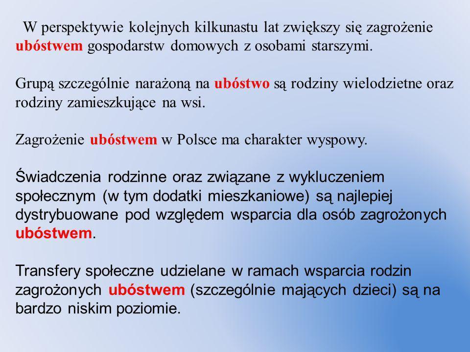 Zagrożenie ubóstwem w Polsce ma charakter wyspowy.