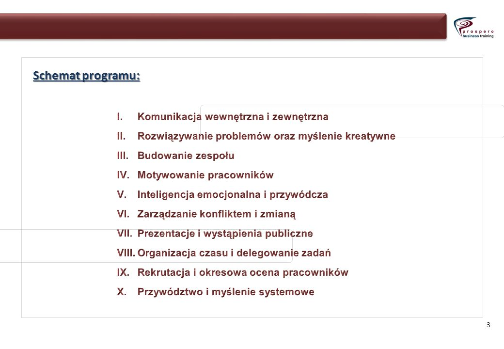 Schemat programu: Komunikacja wewnętrzna i zewnętrzna