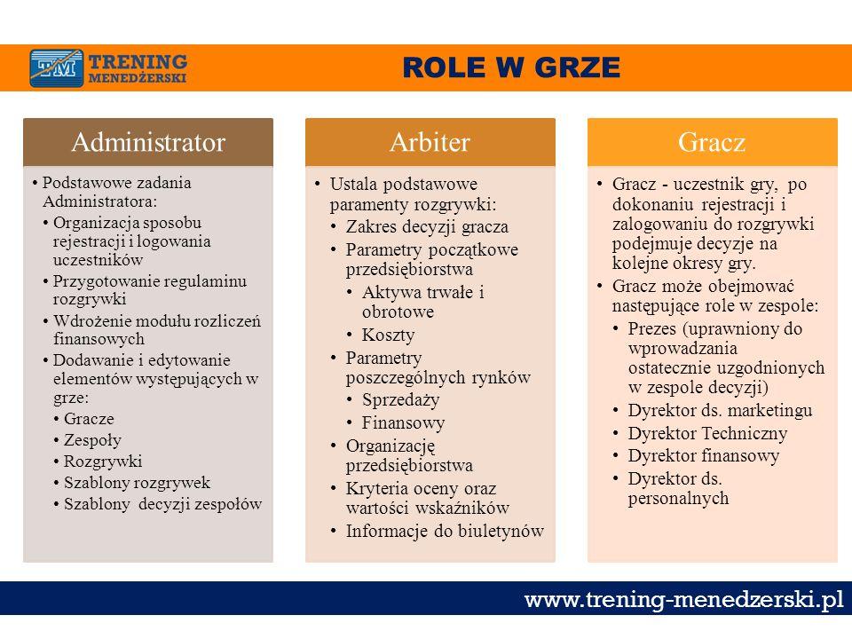 ROLE W GRZE Administrator Arbiter Gracz www.trening-menedzerski.pl