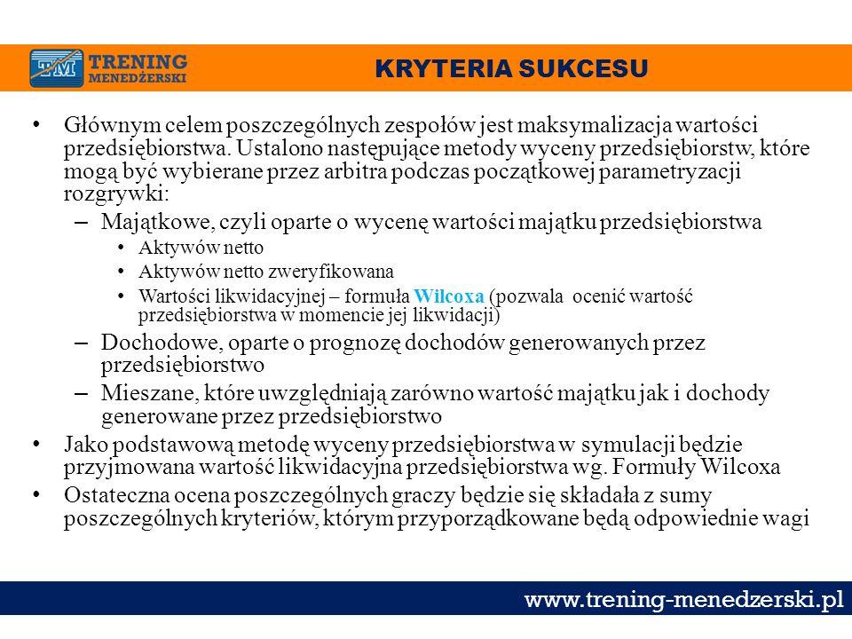 KRYTERIA SUKCESU