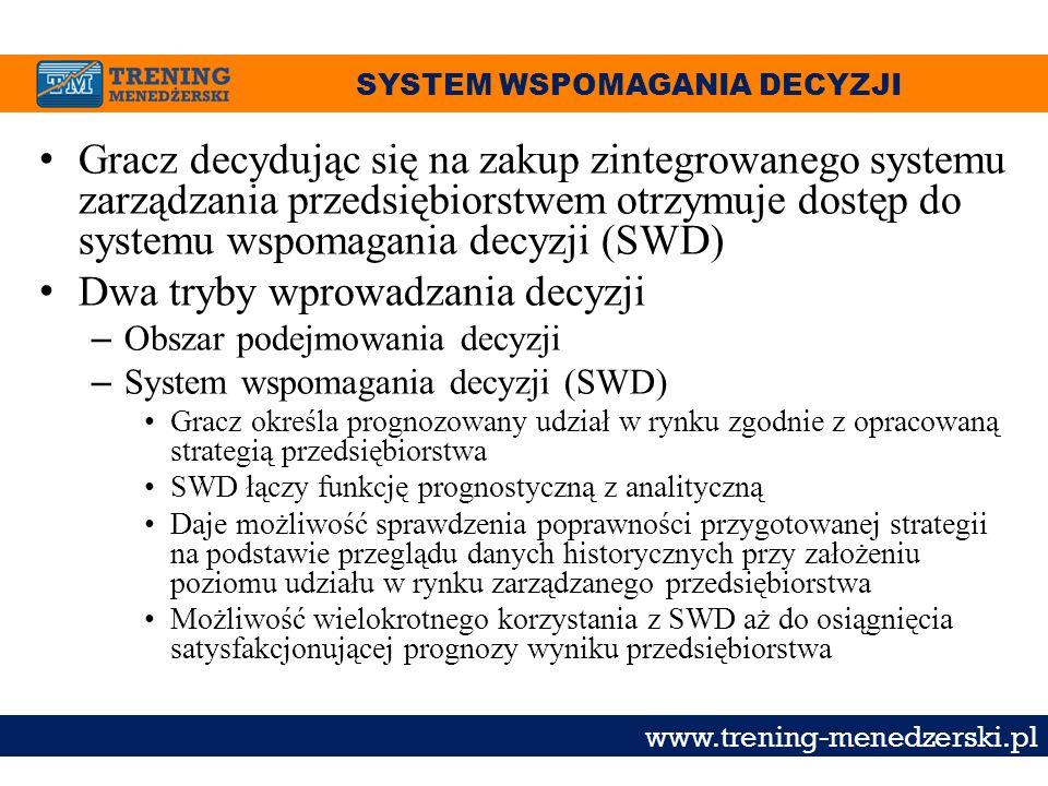 SYSTEM WSPOMAGANIA DECYZJI