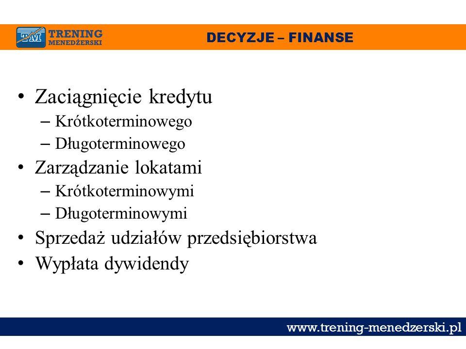Zaciągnięcie kredytu Zarządzanie lokatami