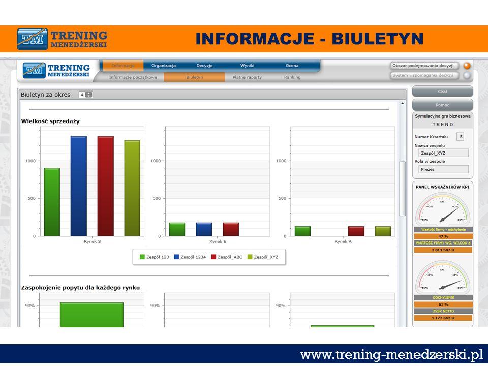 INFORMACJE - BIULETYN www.trening-menedzerski.pl