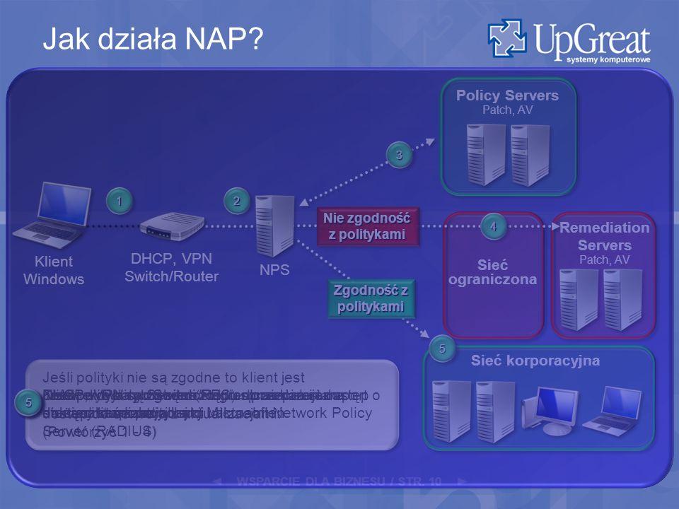 Jak działa NAP Policy Servers Sieć ograniczona Remediation Servers