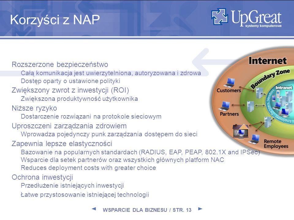WSPARCIE DLA BIZNESU / STR. 13