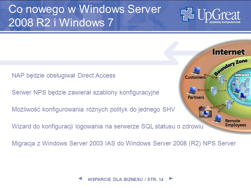 Co nowego w Windows Server 2008 R2 i Windows 7