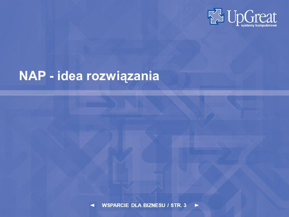 WSPARCIE DLA BIZNESU / STR. 3
