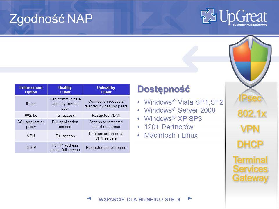 WSPARCIE DLA BIZNESU / STR. 8
