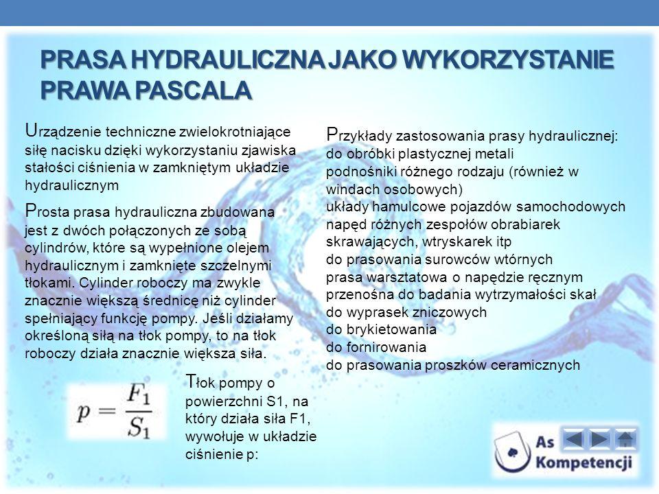 Prasa hydrauliczna jako wykorzystanie prawa pascala