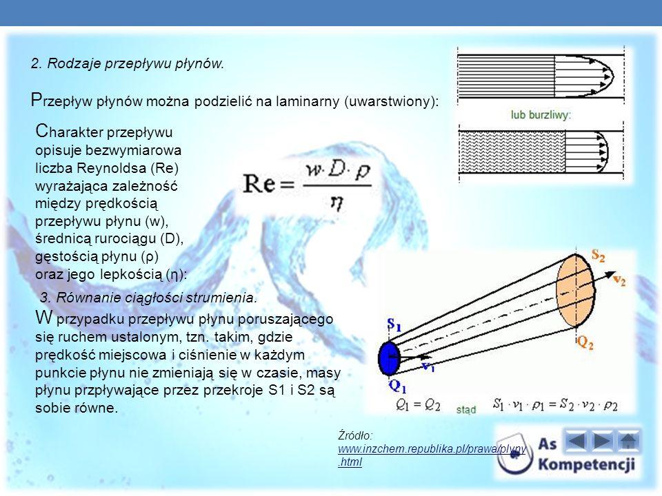 Przepływ płynów można podzielić na laminarny (uwarstwiony):