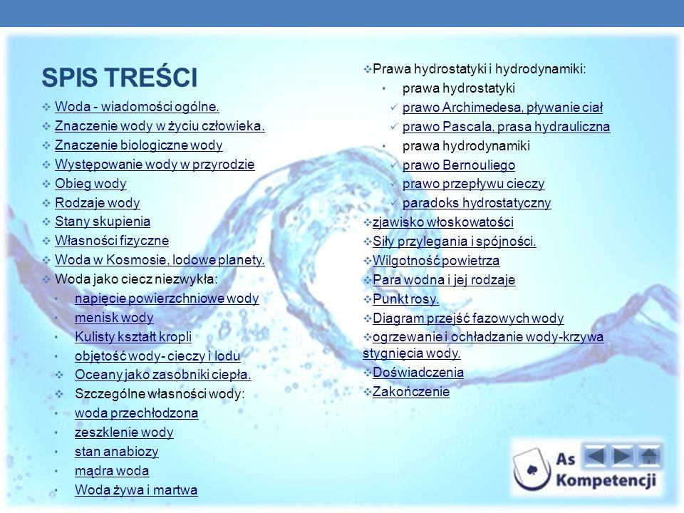 Spis treści Prawa hydrostatyki i hydrodynamiki: prawa hydrostatyki