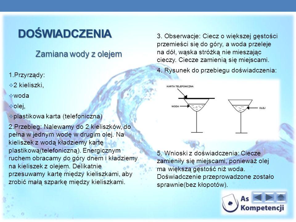 doświadczenia Zamiana wody z olejem
