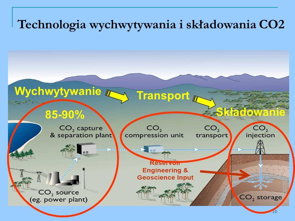 Technologia wychwytywania i składowania CO2