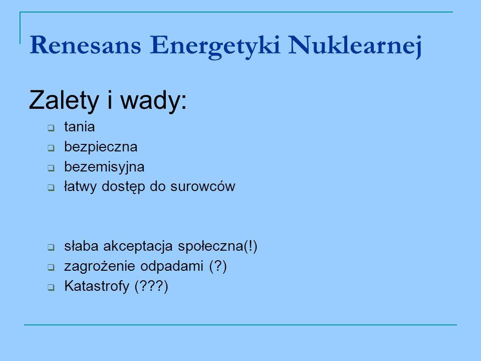 Renesans Energetyki Nuklearnej