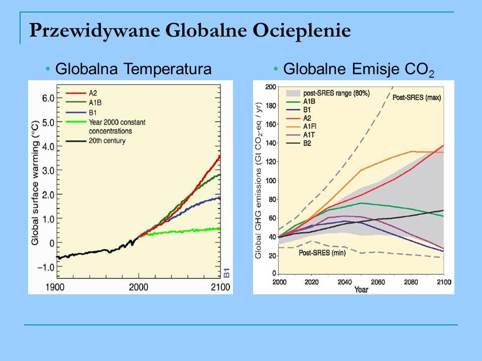 Przewidywane Globalne Ocieplenie