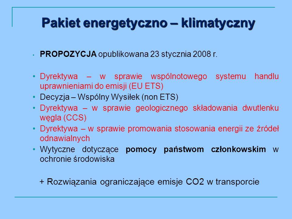 Pakiet energetyczno – klimatyczny