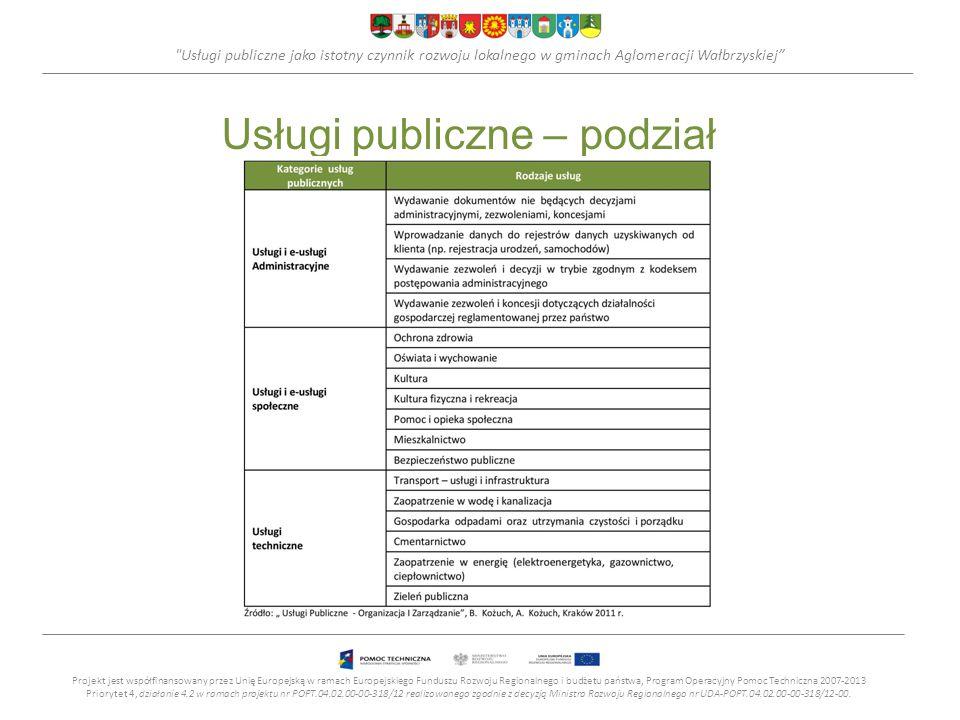 Usługi publiczne – podział
