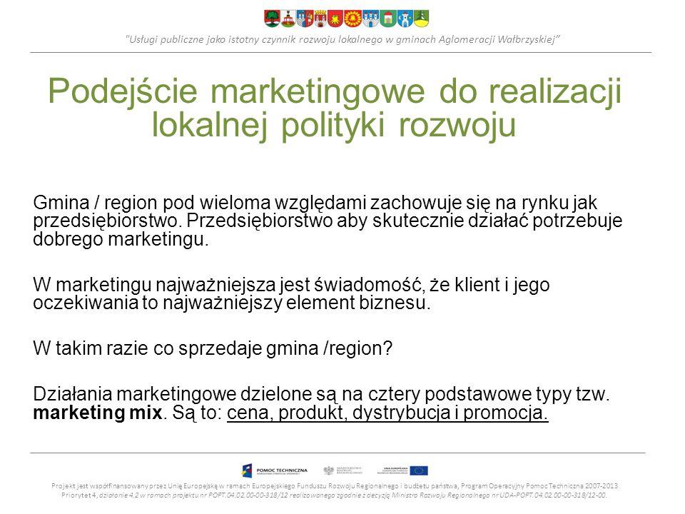 Podejście marketingowe do realizacji lokalnej polityki rozwoju