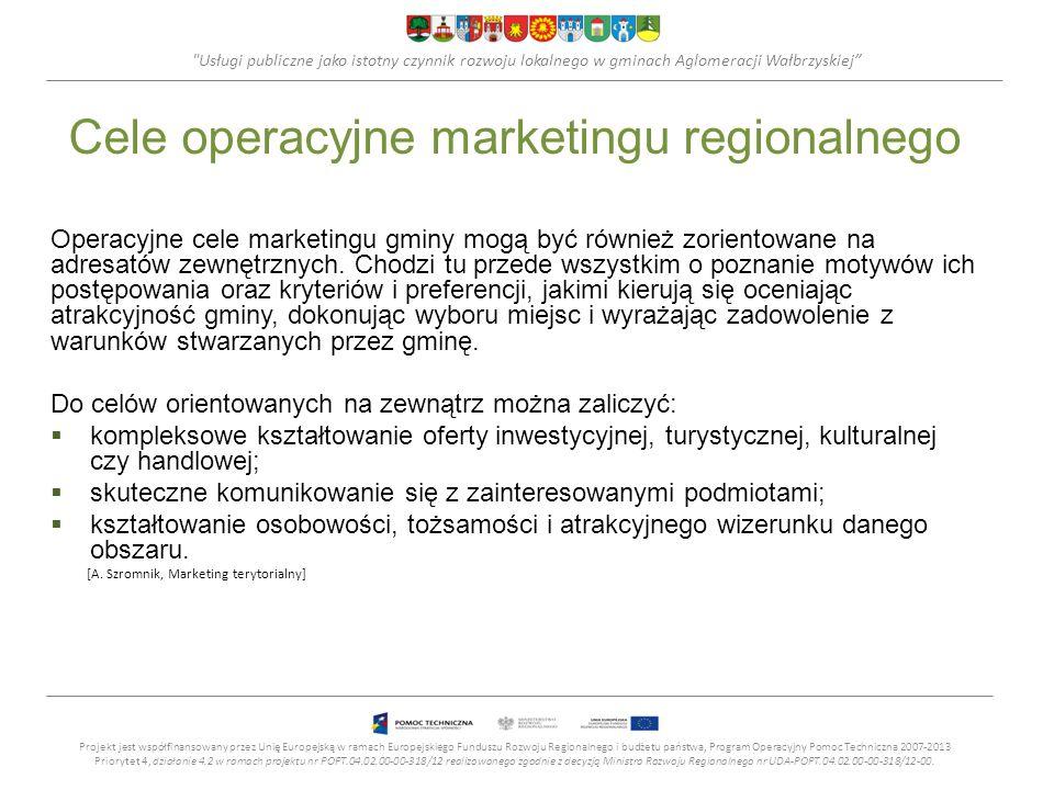 Cele operacyjne marketingu regionalnego