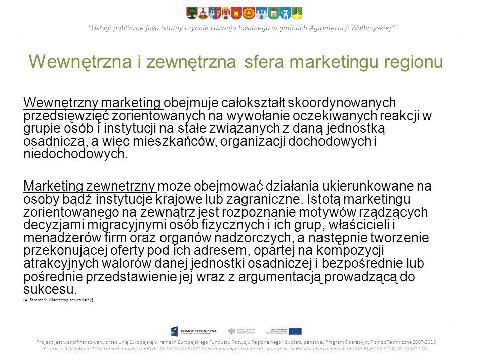 Wewnętrzna i zewnętrzna sfera marketingu regionu