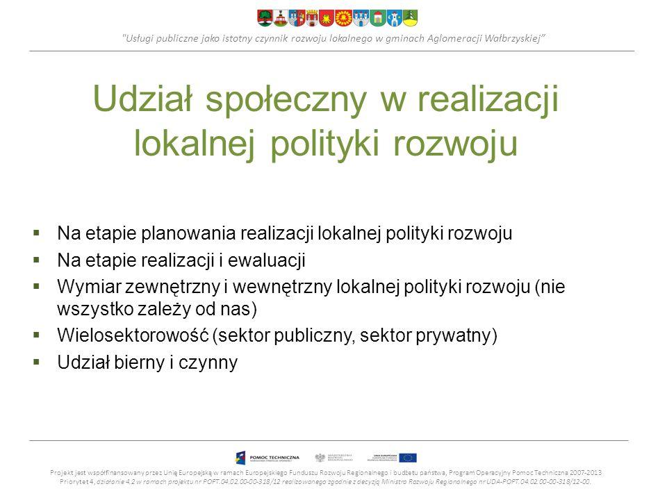 Udział społeczny w realizacji lokalnej polityki rozwoju