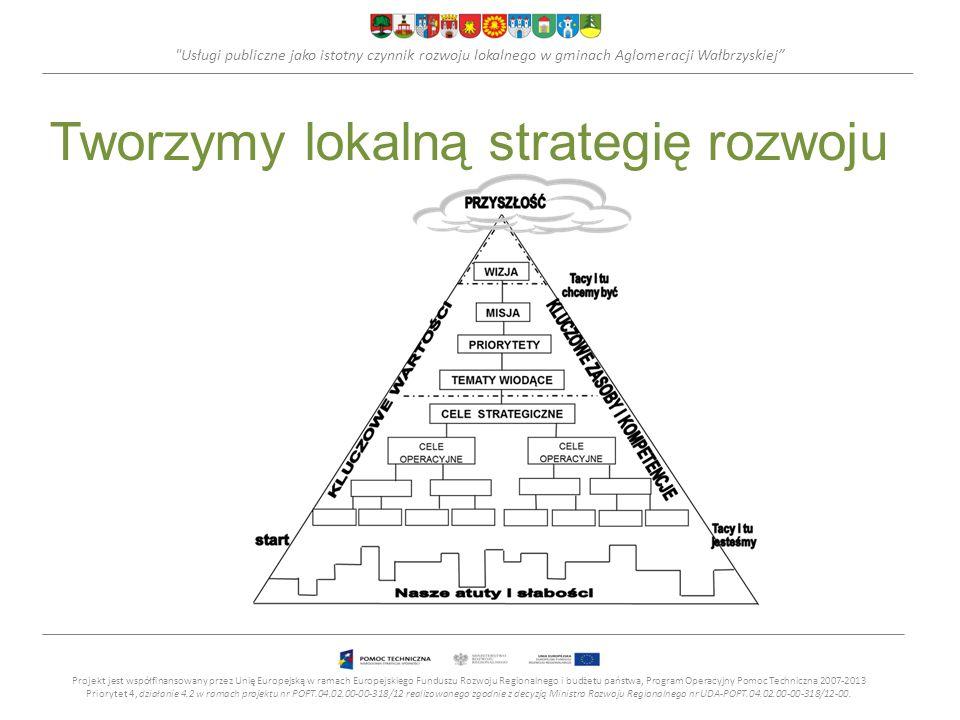 Tworzymy lokalną strategię rozwoju