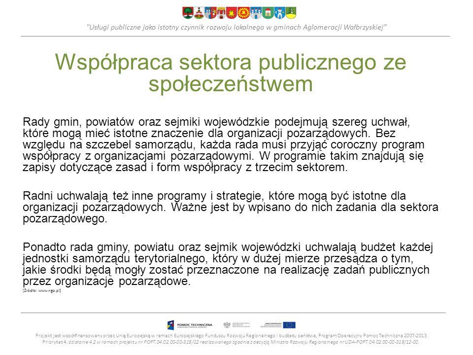 Współpraca sektora publicznego ze społeczeństwem