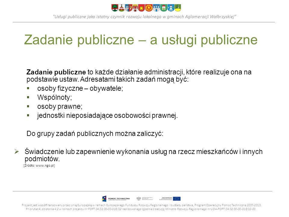 Zadanie publiczne – a usługi publiczne