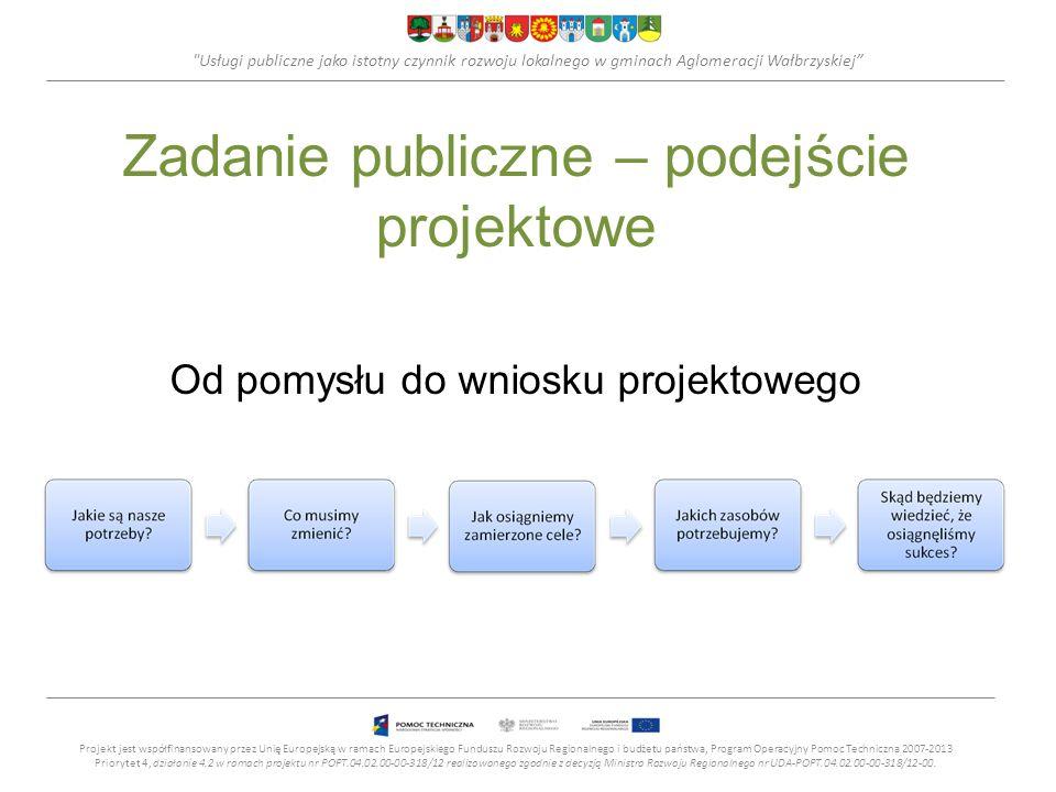 Zadanie publiczne – podejście projektowe