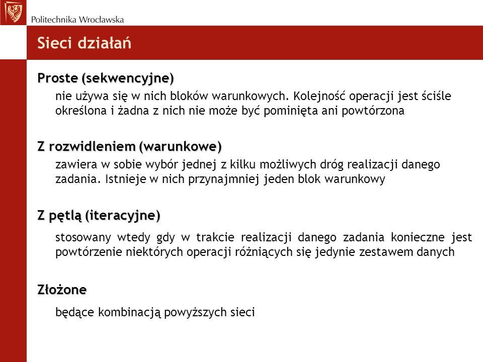 Sieci działań Proste (sekwencyjne) Z rozwidleniem (warunkowe)