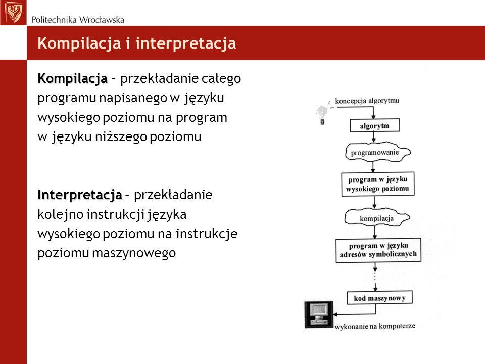 Kompilacja i interpretacja