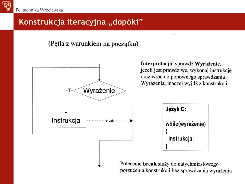"""Konstrukcja iteracyjna """"dopóki"""